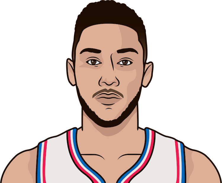 ben simmons usage without embiid on the floor