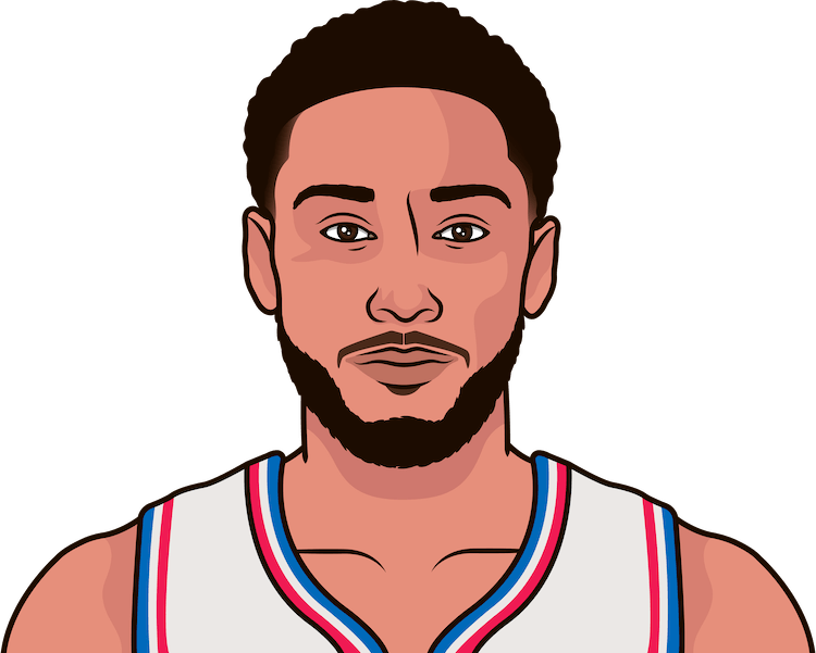 ben simmons fg% last 5 games