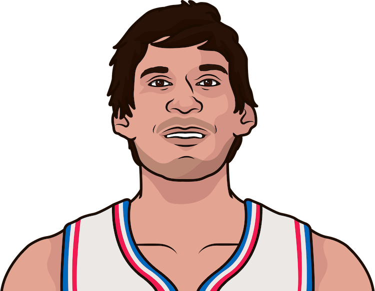 What are the most 3PM in a game by Boban Marjanovic?