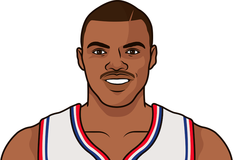 charles barkley nba stats from october 1985 to january 1986