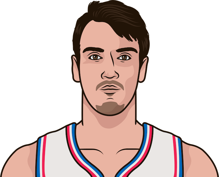 dario saric regular season game stats vs bucks last three seasons