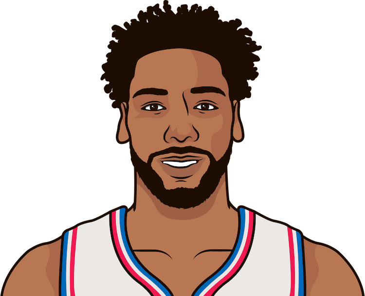 jahlil okafor average assists from 1/1/1990 to 12/13/2017