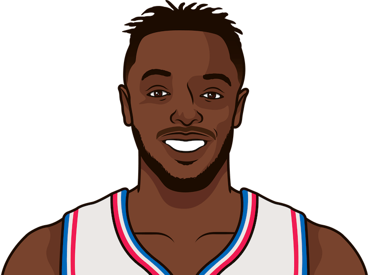 jerami grant stats each game vs boston