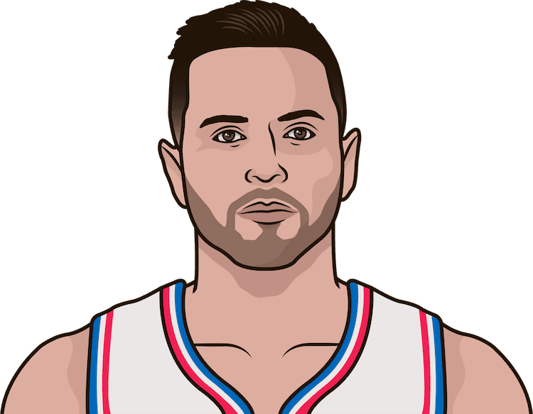 What are the most points in a game this season by JJ Redick?