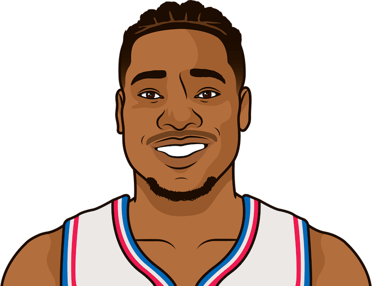 richaun holmes average rebounds from 1/1/1990 to 12/24/2017