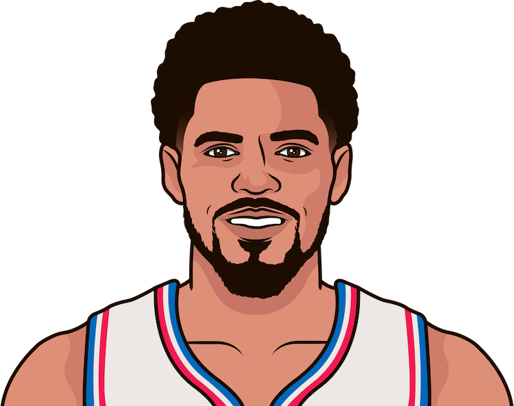 who is tobias harris