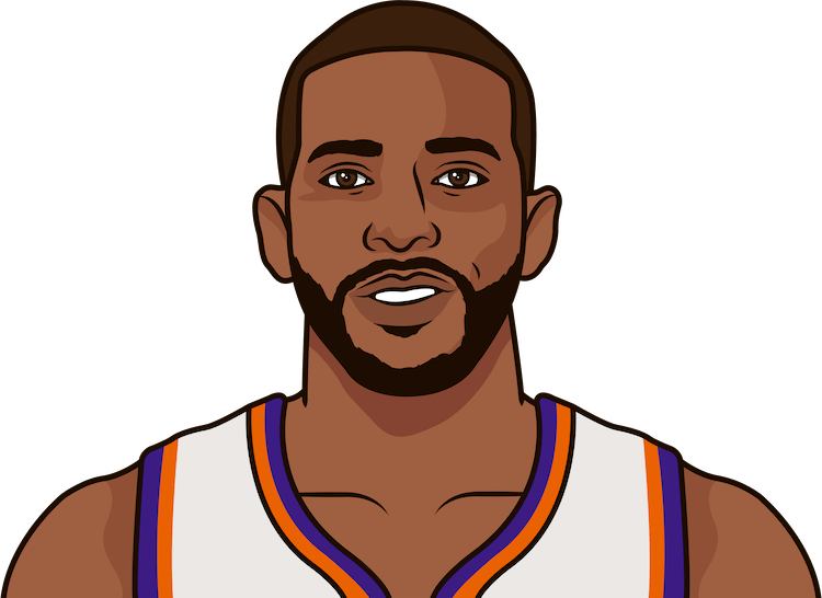 chris paul dfs versus miami heat last 5 games