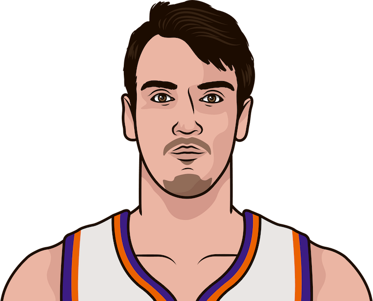 dario saric game log last 10 games vs hawks