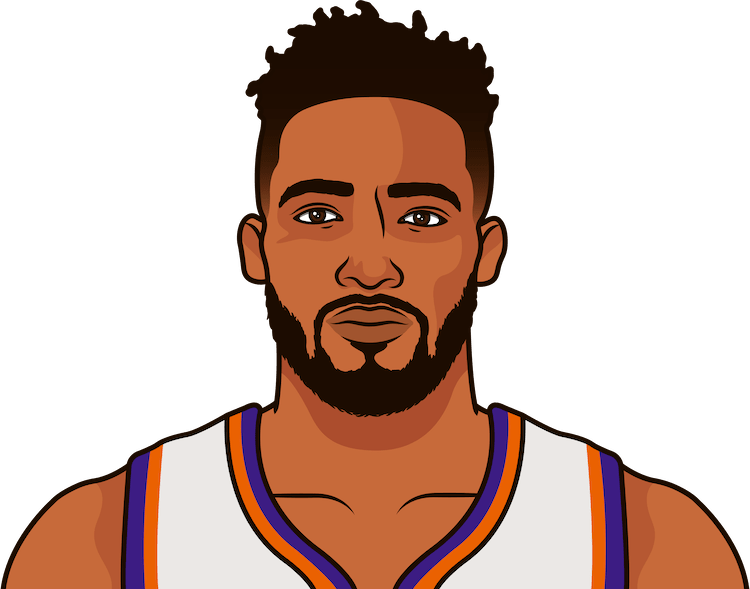 derrick jones jr. total games played from 1/1/1990 to 11/18/2017