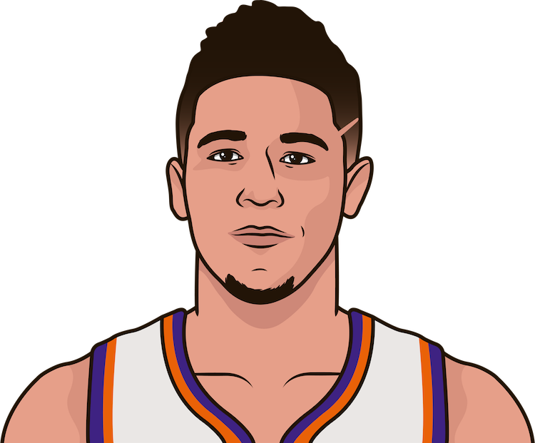 What are the most points in a game this season by Devin Booker?