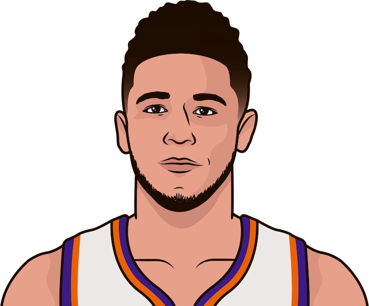 last 5 game split devin booker vs lakers