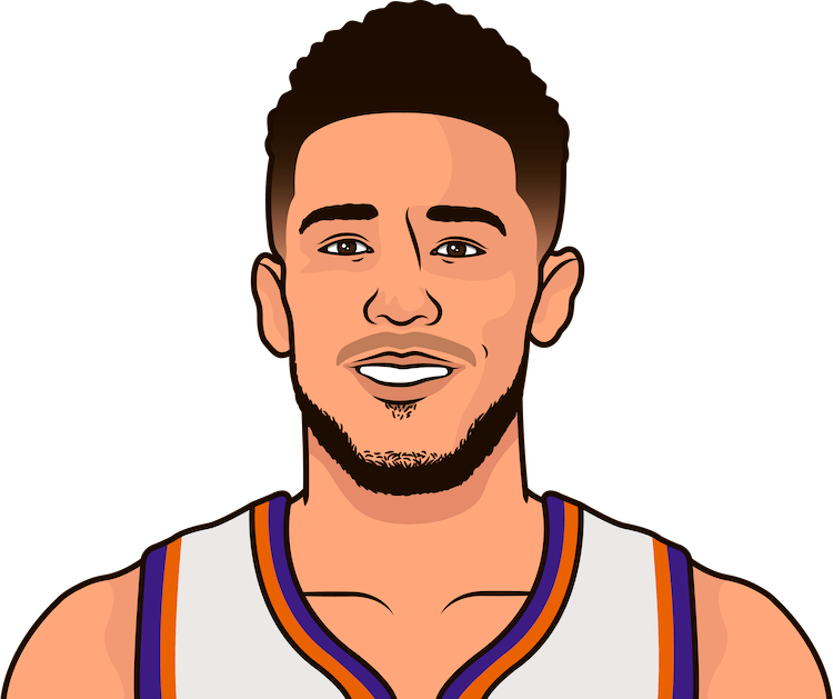 devin booker average points per game this season at home