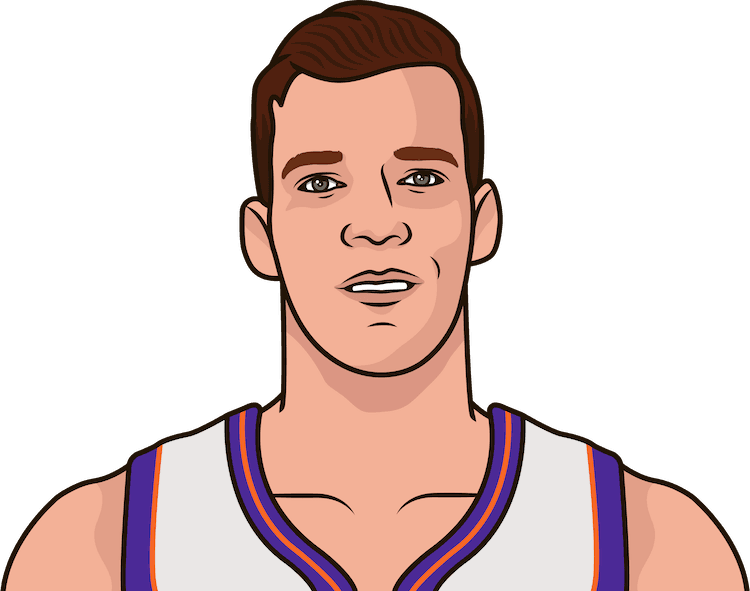 goran dragic's averages in 2013-14 with eric bledsoe