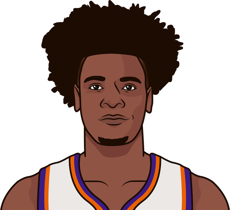 josh jackson with / without devin booker usage