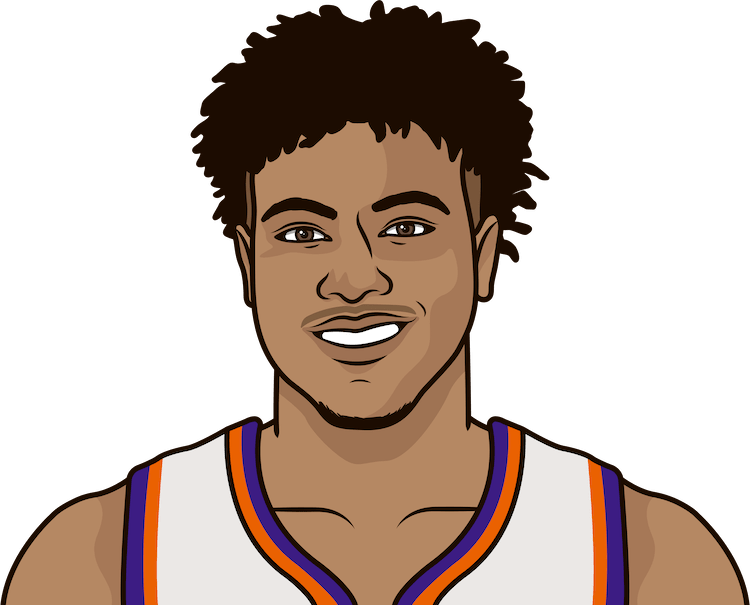 kelly oubre jr. average three pointers last 5 games