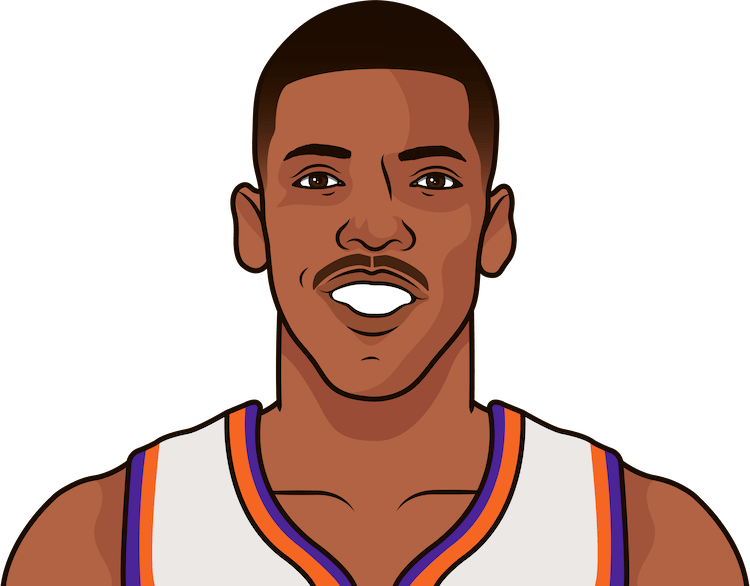 kevin johnson most rebounds in a game as a sun