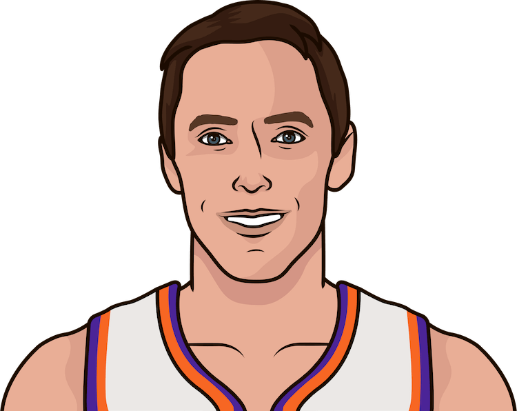 phoenix suns offensive rating index per season with, without steve nash