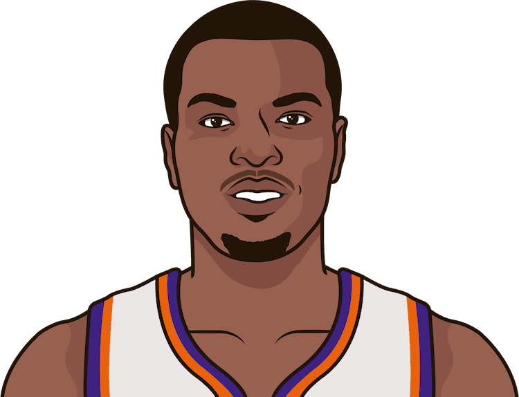 t.j. warren average rebounds from 1/1/1990 to 01/18/2015
