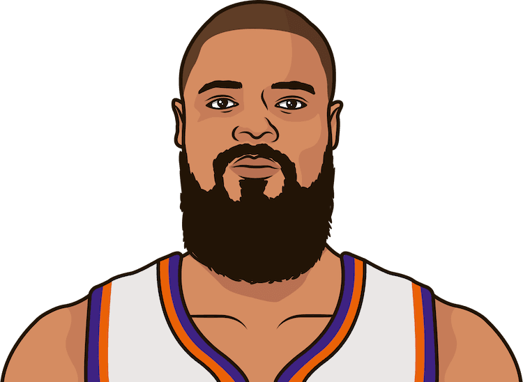 devin booker troy daniels t.j. warren marquese chriss tyson chandler home games with over 10 minutes per game 2017-18