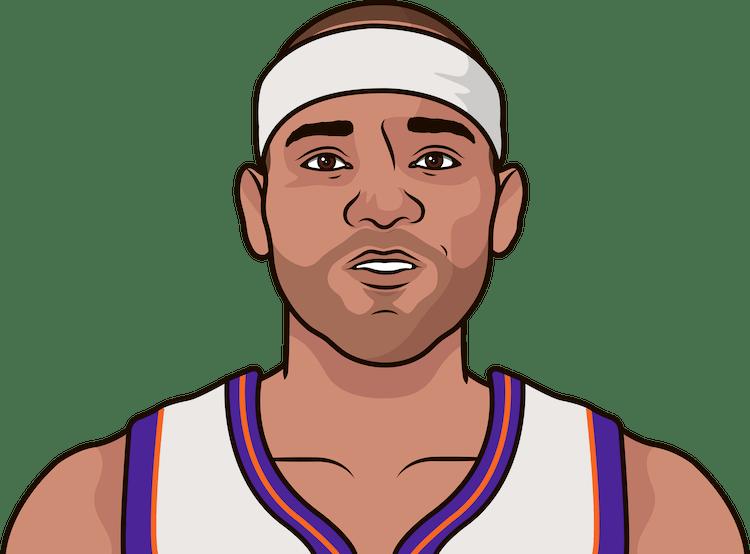 Illustration of Jared Dudley wearing the Phoenix Suns uniform
