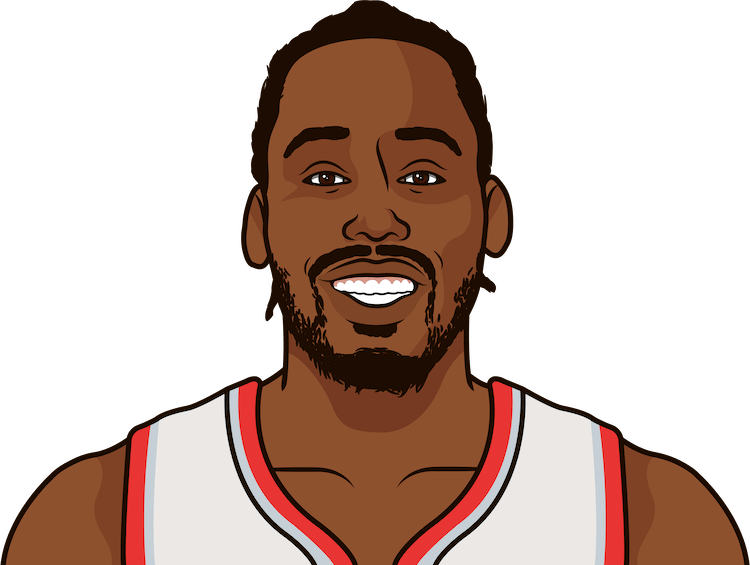 al-farouq aminu career high points with trail blazers