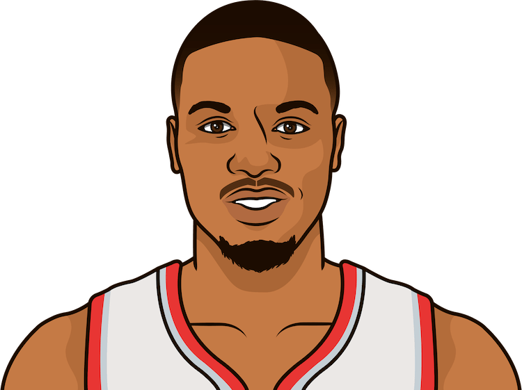 damian lillard games with 50 or more pts this season, list record