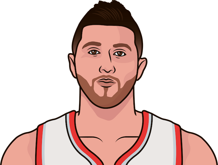 nurkic ppg against the heat in 2017-2018