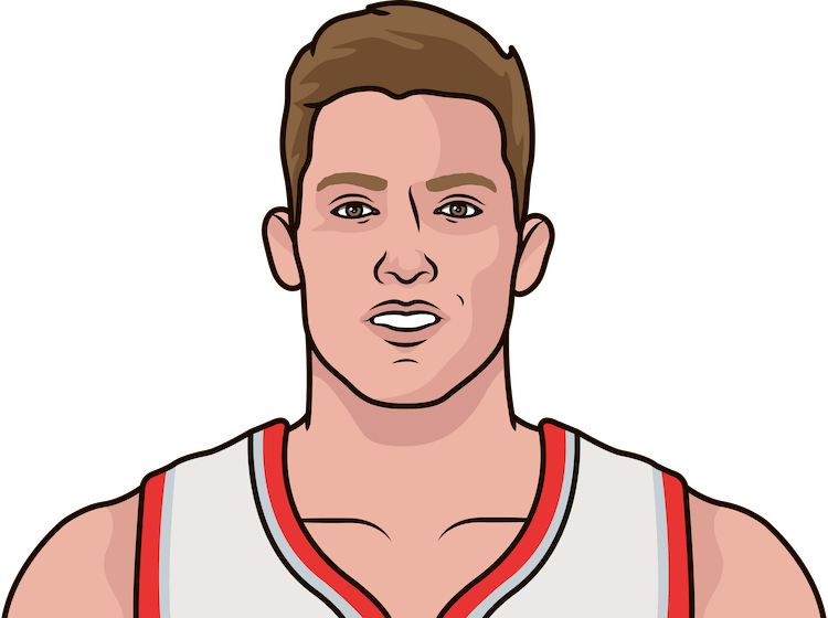 meyers leonard average assists from 1/1/1990 to 02/22/2019