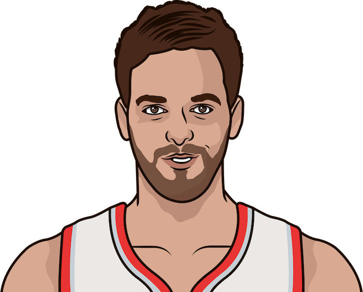 pau gasol average rebounds from 1/1/1990 to 02/26/2019