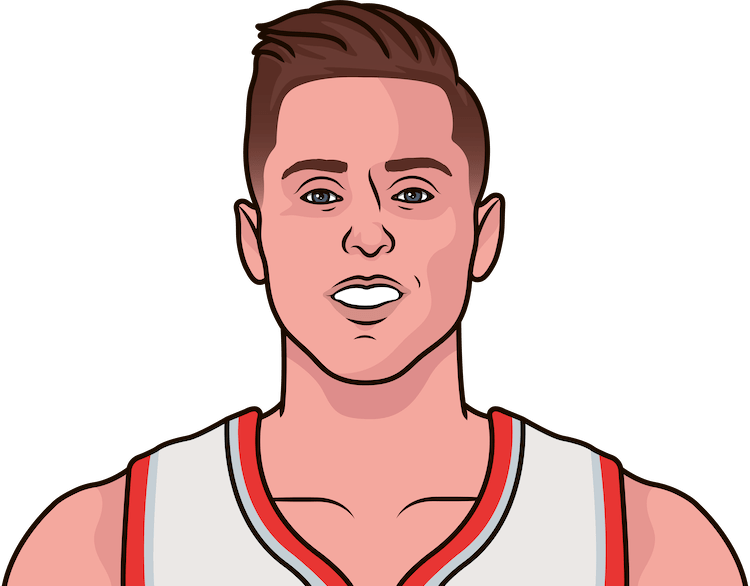 zach collins average assists from 1/1/1990 to 11/26/2017