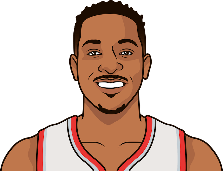 Which Portland player has the highest 3P% in a game with at least 8 3PA?