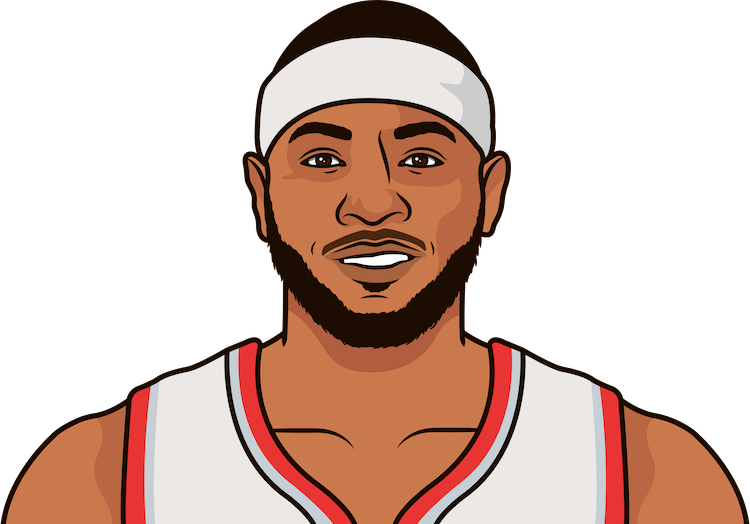 carmelo anthony record on trailblazers