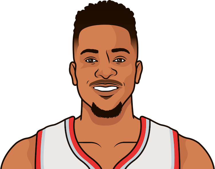 most fga in a game by cj mccollum