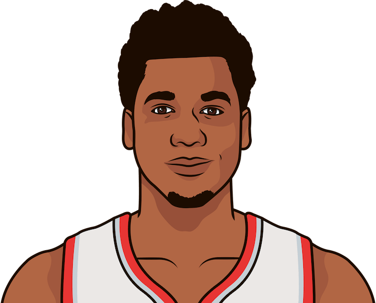 hassan whiteside average points from 1/1/1990 to 12/16/2014