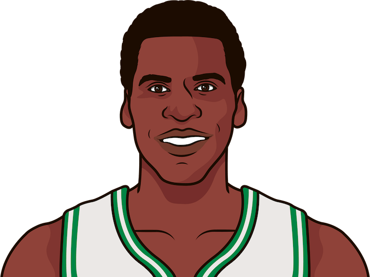 robert parish nba stats from october 1993 to january 1994