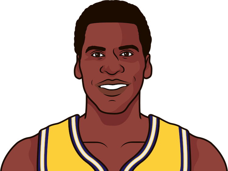 robert parish most points as a warrior