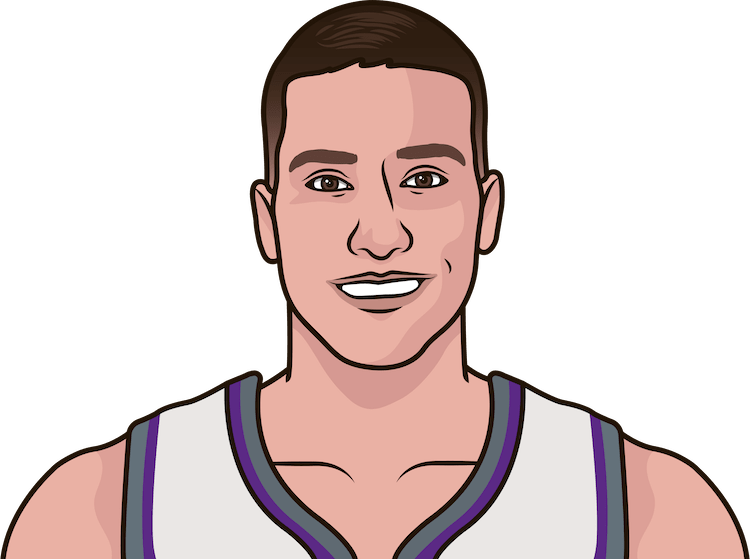 kings record with bogdan bogdanovic in starting lineup this season