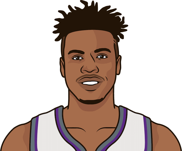 buddy hield stats from 1/19/2019 to present