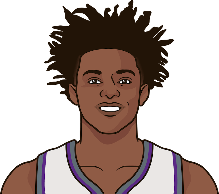 de'aaron fox total games played from 1/1/1990 to 01/21/2019