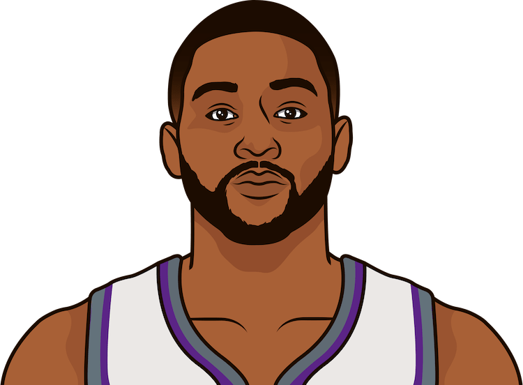 maurice harkless average points from 1/1/1990 to 12/19/2017