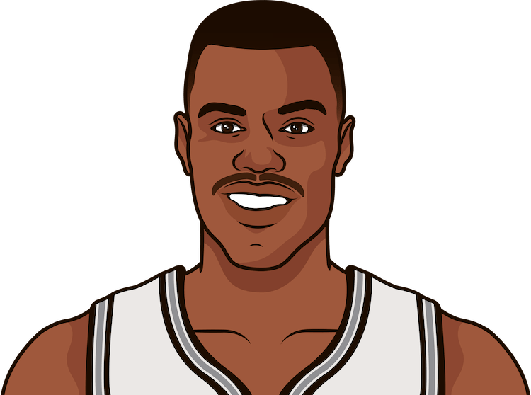 david robinson stats in 1991-92