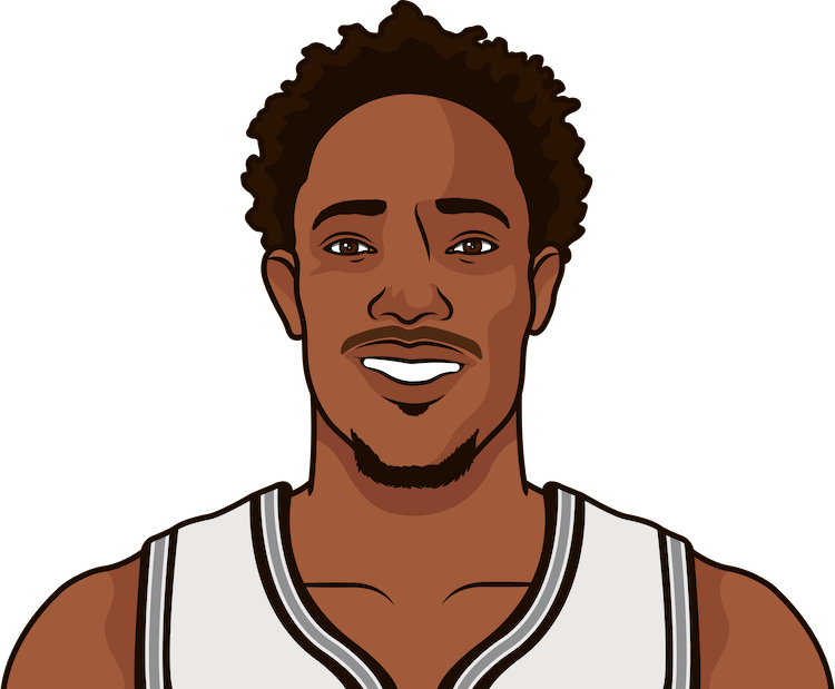 demar deeozan last 5 games vs okc