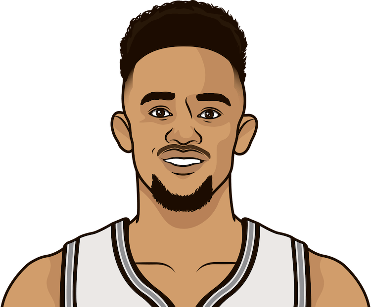 derrick white average points from 1/1/1990 to 12/05/2017
