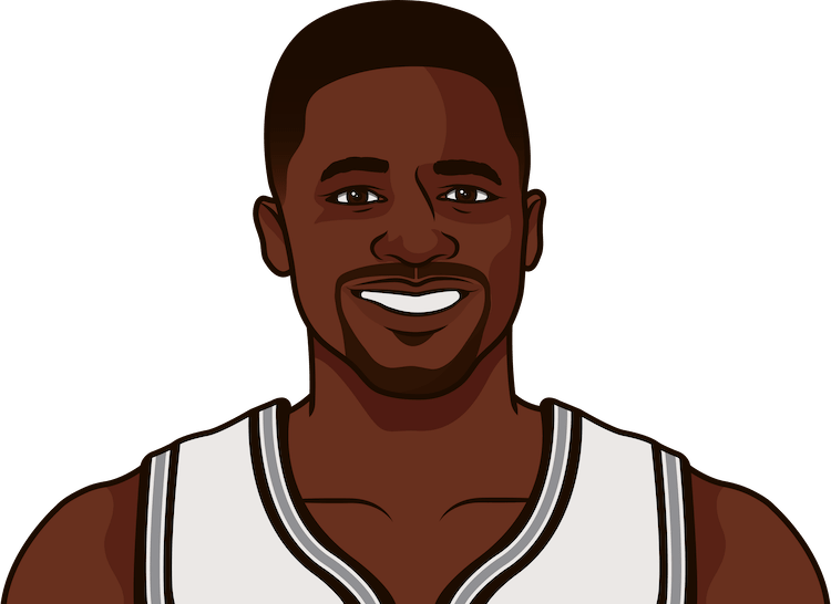 dominique wilkins nba stats from october 1996 to january 1997