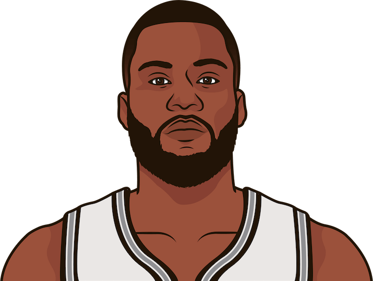 jonathan simmons game stats vs wizards