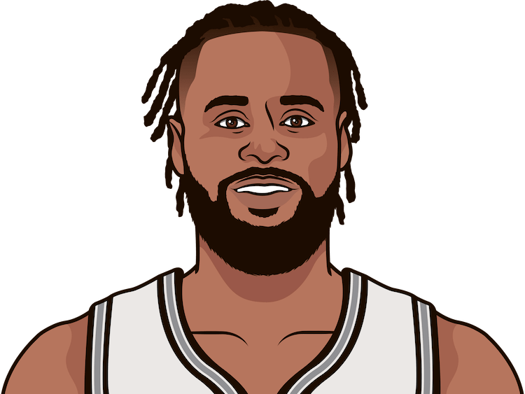 patty mills game logs without dejounte murray