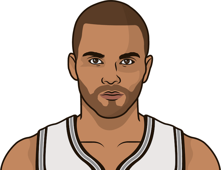 tony parker average assists from 1/1/1990 to 12/19/2014