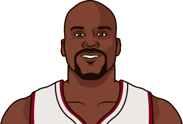 carrer high assists shaquille o'neal