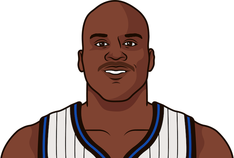 shaquille o'neal most rebounds in a single game
