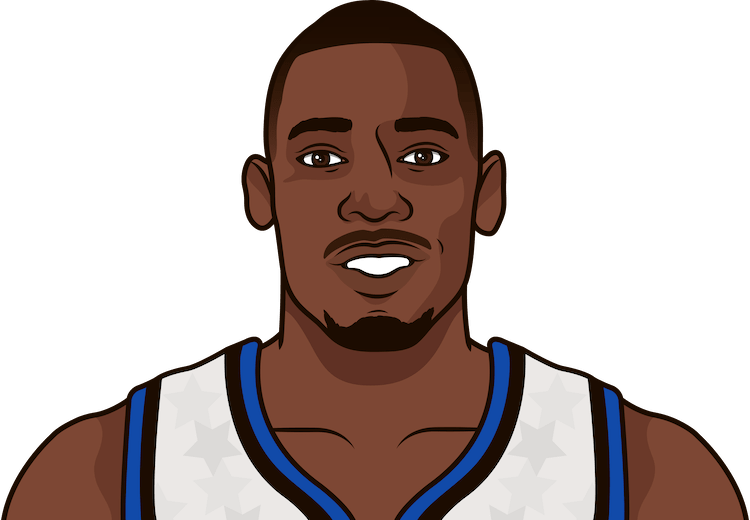 shawn kemp most rebounds in a game as a magic